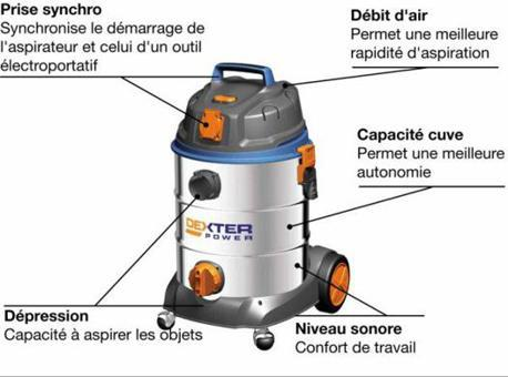 aspirateur depression