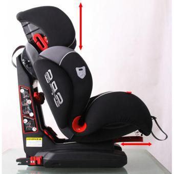 siege auto groupe 123 isofix inclinable