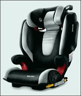 siege auto isofix inclinable groupe 2 3