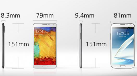 taille samsung galaxy note 3